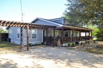 Terrell Single Family Home Active Option Contract: 1137 Gate Lane