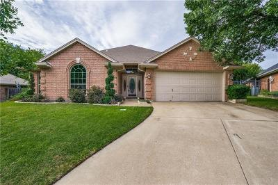 Saginaw Single Family Home Active Option Contract: 808 Willow Court