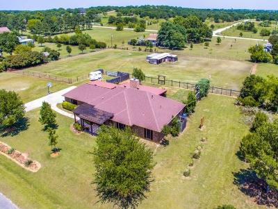 Flower Mound Single Family Home Active Option Contract: 3504 Mesa Drive