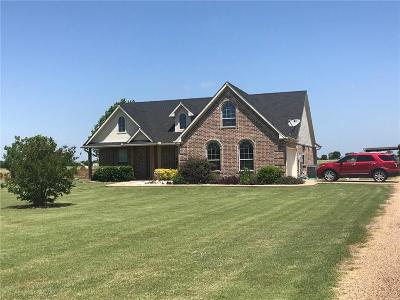 Ennis Single Family Home Active Option Contract: 8235 Fm 1181
