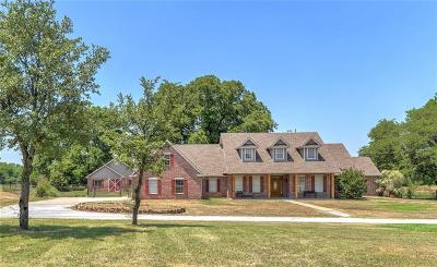 Single Family Home Active Contingent: 156 Cattlebaron Parc Drive