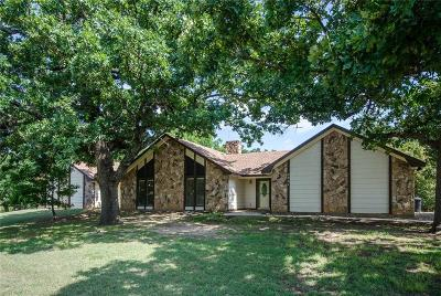 Streetman Single Family Home For Sale: 3001 Emmons Circle