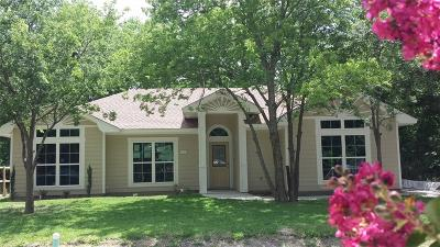 Waxahachie Single Family Home For Sale: 208 Rosa Street