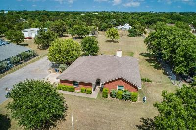 Midlothian Single Family Home For Sale: 4075 Shiloh Road
