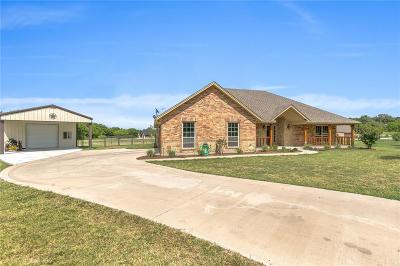 Springtown Single Family Home Active Option Contract: 204 N Doubleday Court