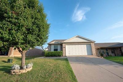 Cross Roads Single Family Home Active Option Contract: 8904 Tumbleweed Drive