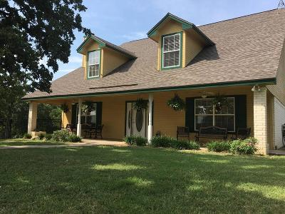 Wise County Single Family Home For Sale: 319 Campbell Lane