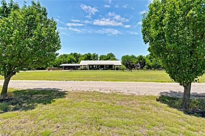 Farmersville Single Family Home Active Option Contract: 21639 County Road 850