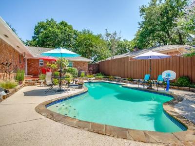 Single Family Home For Sale: 9808 Faircrest