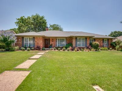 Single Family Home Active Option Contract: 7812 Roundrock Road