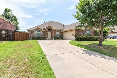 Allen Single Family Home Active Option Contract: 815 Rushmore Drive