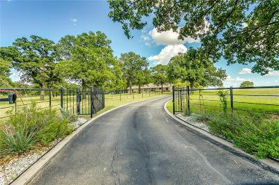 Weatherford Farm & Ranch For Sale: 600 Spring Creek Road