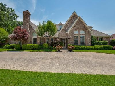 Carrollton Single Family Home Active Option Contract: 1201 Sycamore Drive