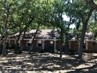 Argyle Residential Lease For Lease: 1416 Country Club Road