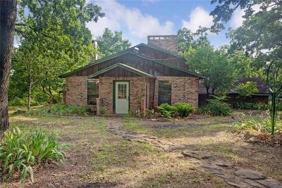 Denison Single Family Home For Sale: 5189 Fm1753