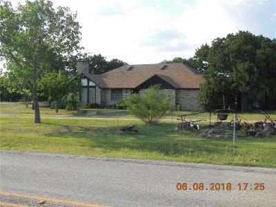 Eastland Farm & Ranch For Sale: 1710 Fm 570