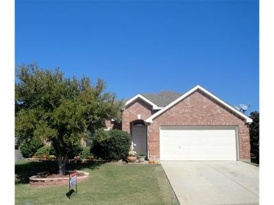 Celina  Residential Lease For Lease: 306 Tarpan Trail