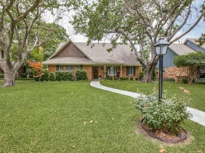 Single Family Home Active Option Contract: 9905 Edgecove Drive