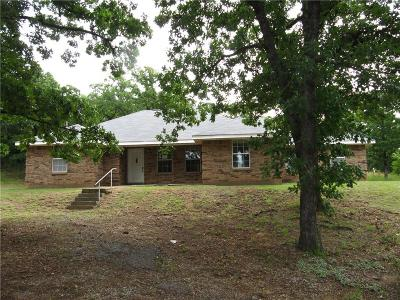 Denison Single Family Home For Sale: 4576 Preston Road