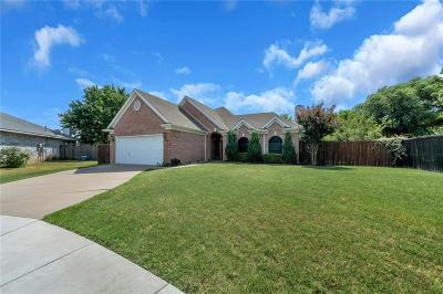 Flower Mound Single Family Home Active Option Contract: 1529 Merritt Drive