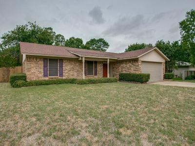 Denton Single Family Home Active Option Contract: 2420 Leslie Street