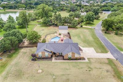 Double Oak Single Family Home Active Option Contract: 700 Cross Timbers Drive