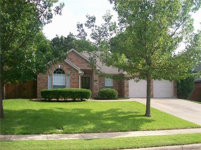 Grapevine Single Family Home Active Option Contract: 2149 Sandell Drive