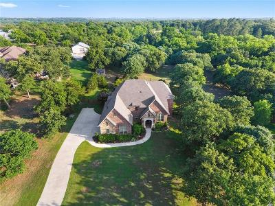 Argyle Single Family Home Active Option Contract: 2036 Briar Hill Road