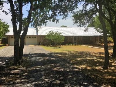 Santo Farm & Ranch For Sale: 1961 S Fm 129