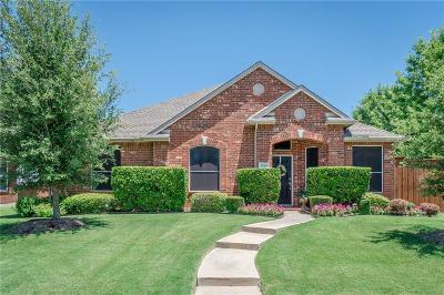 Allen Single Family Home Active Option Contract: 1594 Lost Creek Drive