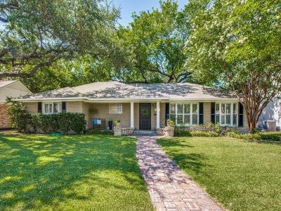 Dallas Single Family Home For Sale: 3616 Duchess Trail