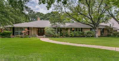 Dallas Single Family Home Active Option Contract: 13534 Sprucewood Drive