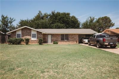 Breckenridge Single Family Home For Sale: 503 N Harding Street