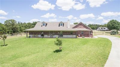 Weatherford Single Family Home For Sale: 130 Trailview Lane