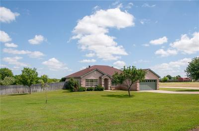 Grandview Single Family Home Active Option Contract: 8009 Harvest Drive