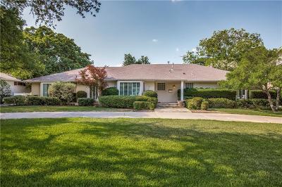 Dallas Single Family Home Active Option Contract: 4815 Myerwood Lane