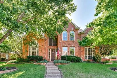 Plano Single Family Home Active Option Contract: 8200 Strecker Lane