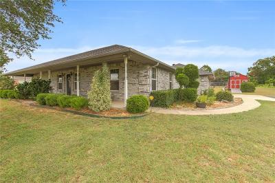 Weatherford Single Family Home For Sale: 102 Buckingham Court