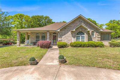 Weatherford Single Family Home For Sale: 1197 Mikus Road