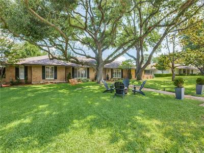 Single Family Home For Sale: 3977 Cedarbrush Drive