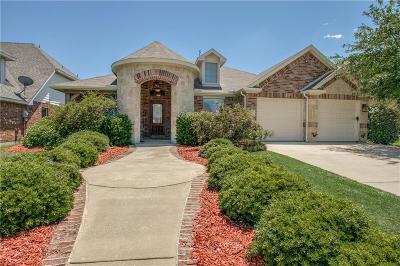 Josephine Single Family Home For Sale: 401 Fountain View Lane