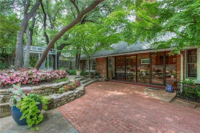 Fort Worth Single Family Home For Sale: 208 Rockwood Park Drive