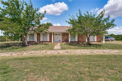 Johnson County Single Family Home For Sale: 101 Woodland Drive