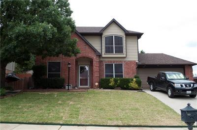 Corinth Single Family Home Active Option Contract: 2064 Driskell Drive