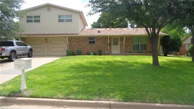 Palo Pinto County Single Family Home For Sale: 900 8th Avenue