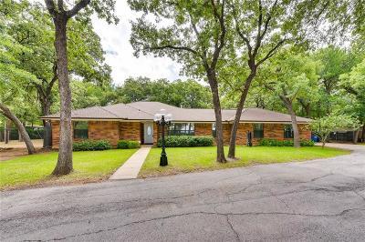 Corinth Single Family Home For Sale: 2510 Parkridge Drive