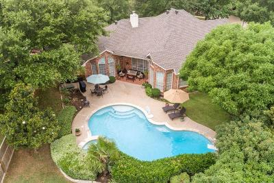 Flower Mound Single Family Home Active Option Contract: 2800 Torreya Court