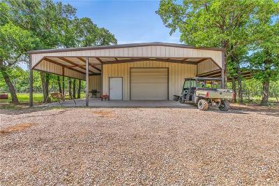 Perrin Farm & Ranch For Sale: 101 Tillery Road