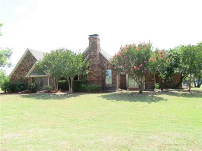 Wylie Single Family Home Active Kick Out: 2066 Quail Run Road