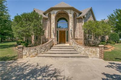 Cross Roads Single Family Home Active Option Contract: 1400 Oak View Court